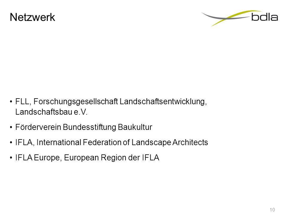 Netzwerk FLL, Forschungsgesellschaft Landschaftsentwicklung, Landschaftsbau e.V. Förderverein Bundesstiftung Baukultur IFLA, International Federation