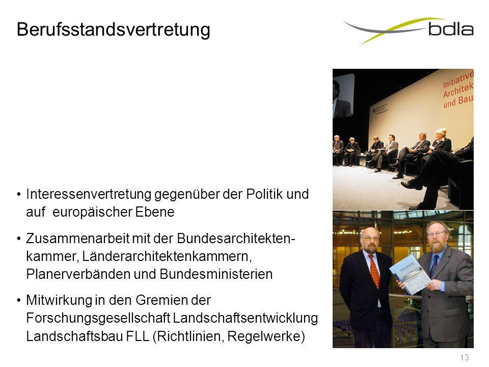 Berufsstandsvertretung Interessenvertretung gegenüber der Politik und auf europäischer Ebene Zusammenarbeit mit der Bundesarchitekten- kammer, Ländera