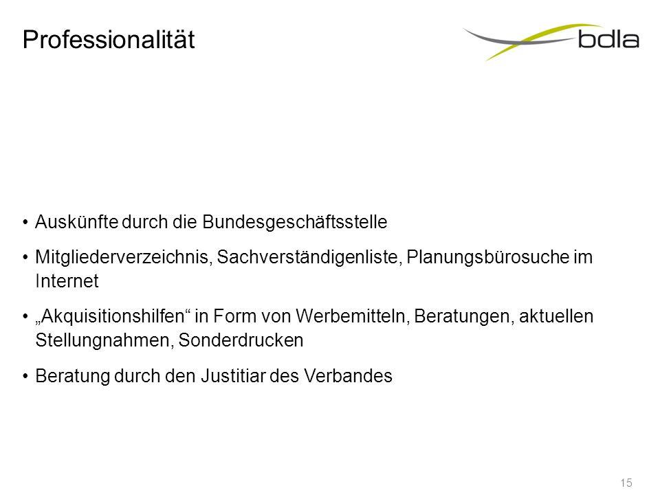 """Professionalität Auskünfte durch die Bundesgeschäftsstelle Mitgliederverzeichnis, Sachverständigenliste, Planungsbürosuche im Internet """"Akquisitionshi"""