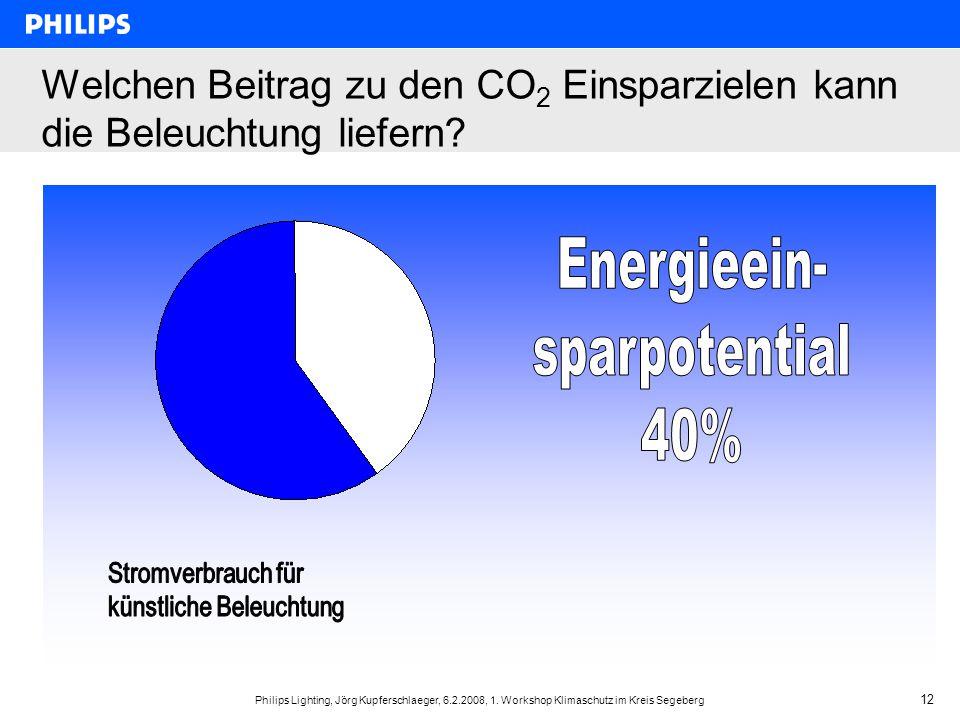 Philips Lighting, Jörg Kupferschlaeger, 6.2.2008, 1. Workshop Klimaschutz im Kreis Segeberg 12 Welchen Beitrag zu den CO 2 Einsparzielen kann die Bele