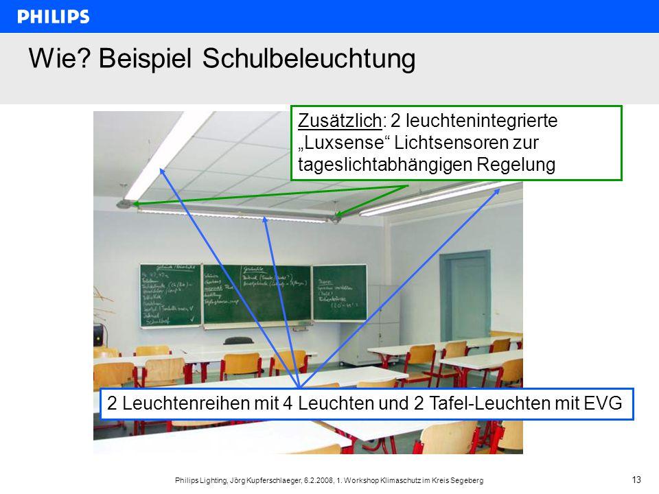 """Philips Lighting, Jörg Kupferschlaeger, 6.2.2008, 1. Workshop Klimaschutz im Kreis Segeberg 13 Zusätzlich: 2 leuchtenintegrierte """"Luxsense"""" Lichtsenso"""