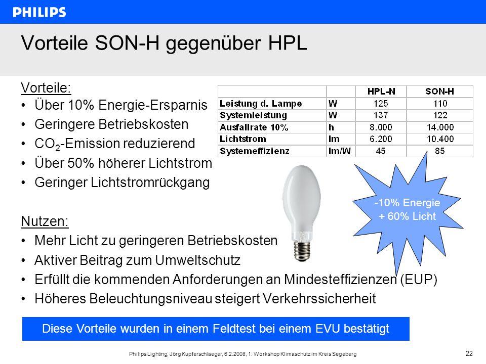 Philips Lighting, Jörg Kupferschlaeger, 6.2.2008, 1. Workshop Klimaschutz im Kreis Segeberg 22 Vorteile SON-H gegenüber HPL Vorteile: Über 10% Energie