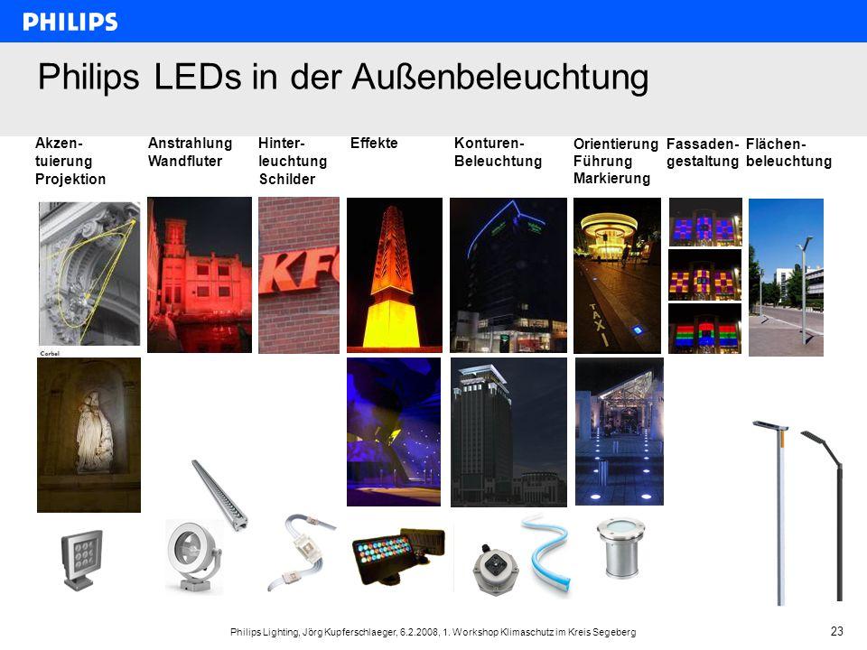Philips Lighting, Jörg Kupferschlaeger, 6.2.2008, 1. Workshop Klimaschutz im Kreis Segeberg 23 Akzen- tuierung Projektion EffekteKonturen- Beleuchtung