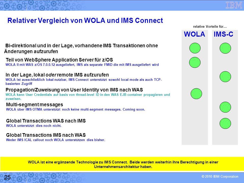 © 2010 IBM Corporation 25 relative Vorteile für… WOLA IMS-C Teil von WebSphere Application Server für z/OS WOLA II mit WAS z/OS 7.0.0.12 ausgeliefert, IMS als separate FMID die mit IMS ausgeliefert wird In der Lage, lokal oder remote IMS aufzurufen WOLA ist ausschließlich lokal nutzbar, IMS Connect unterstützt sowohl local mode als auch TCP- basierten Zugriff Propagation/Zuweisung von User Identity von IMS nach WAS WOLA kann User Credentials auf basis von thread-level ID in den WAS EJB container propagieren und zuweisen.