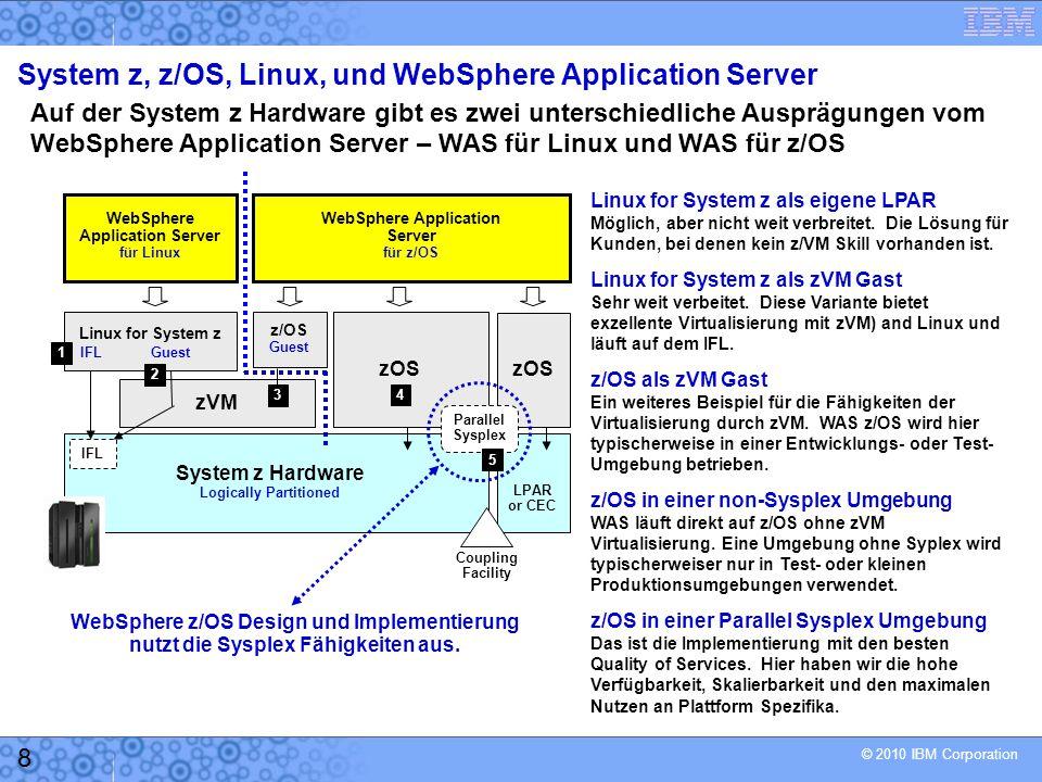 © 2010 IBM Corporation 19 Startpunkt – Wiederbenutzung von bestehenden WAS EJB Assets Mehr und mehr Kunden suchen eine Möglichkeit WAS z/OS EJB Assets aus bestehenden Batch Programmen oder aus anderen Subystemen wie CICS aufzurufen WebSphere z/OS EJB Assets Batch Programs CICS Mehr und mehr Geschäftslogik wird in Form von EJBs implementiert Viele bestehende Lösungen sind designed worden, um aus dem WAS heraus (Outbound) andere Subsysteme aufzurufen.