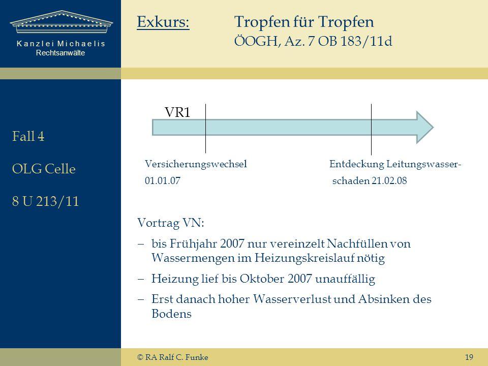 K a n z l e i M i c h a e l i s Rechtsanwälte 19 Exkurs: Tropfen für Tropfen ÖOGH, Az.