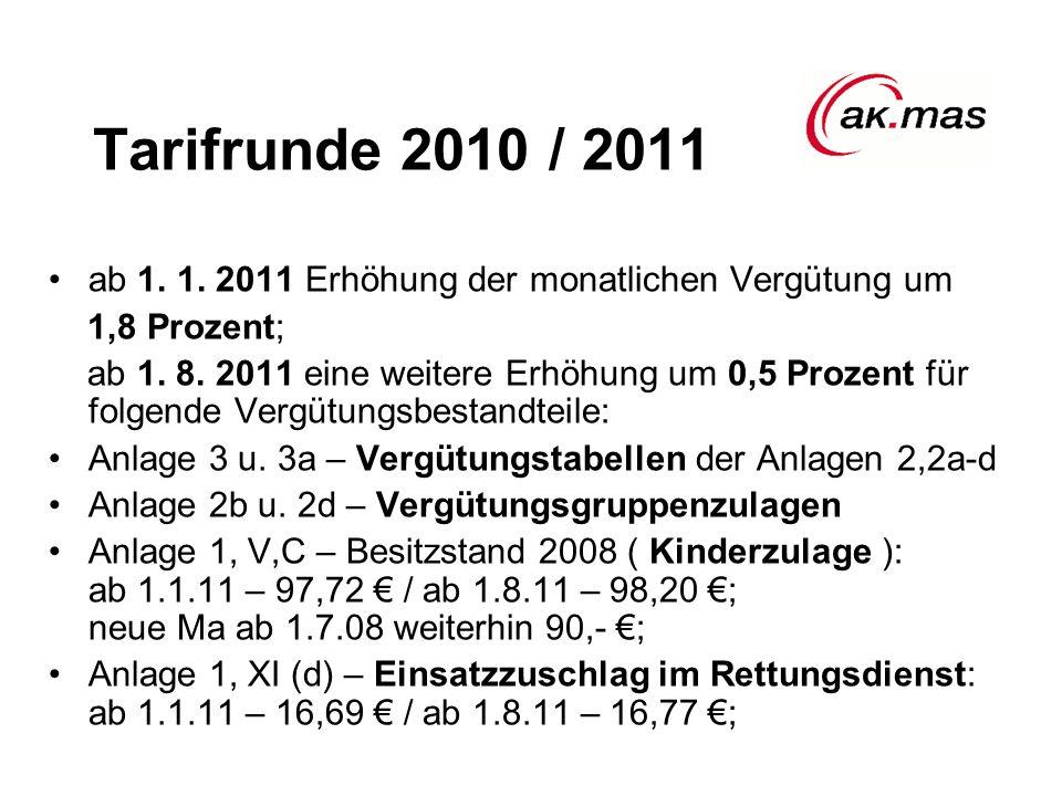Tarifrunde 2010 / 2011 ab 1. 1. 2011 Erhöhung der monatlichen Vergütung um 1,8 Prozent; ab 1. 8. 2011 eine weitere Erhöhung um 0,5 Prozent für folgend