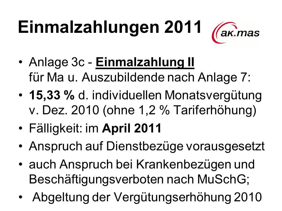 Einmalzahlungen 2011 Anlage 3c - Einmalzahlung II für Ma u. Auszubildende nach Anlage 7: 15,33 % d. individuellen Monatsvergütung v. Dez. 2010 (ohne 1