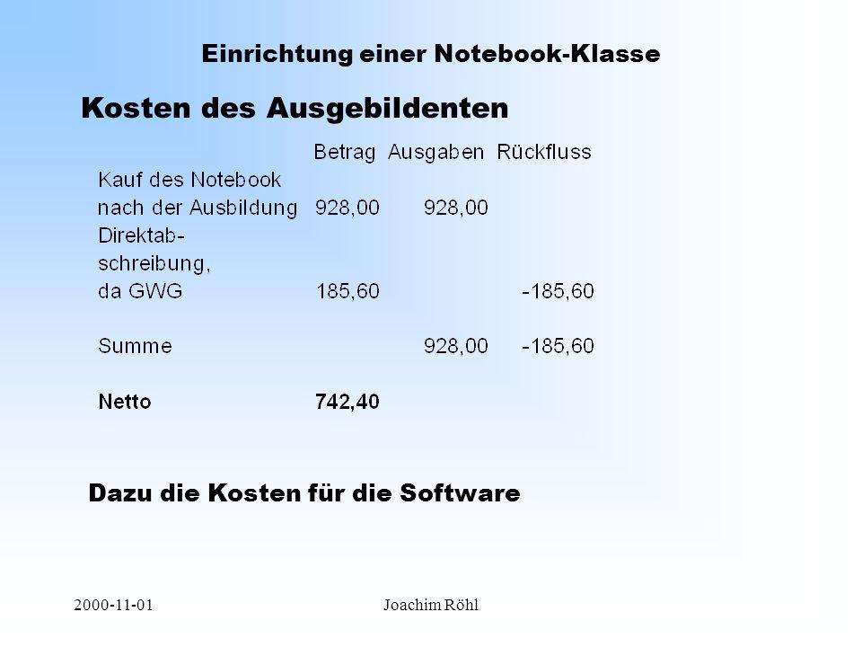 2000-11-01Joachim Röhl Einrichtung einer Notebook-Klasse Kosten des Ausgebildenten Dazu die Kosten für die Software