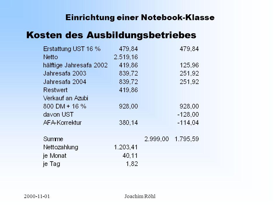 2000-11-01Joachim Röhl Einrichtung einer Notebook-Klasse Kosten des Ausbildungsbetriebes