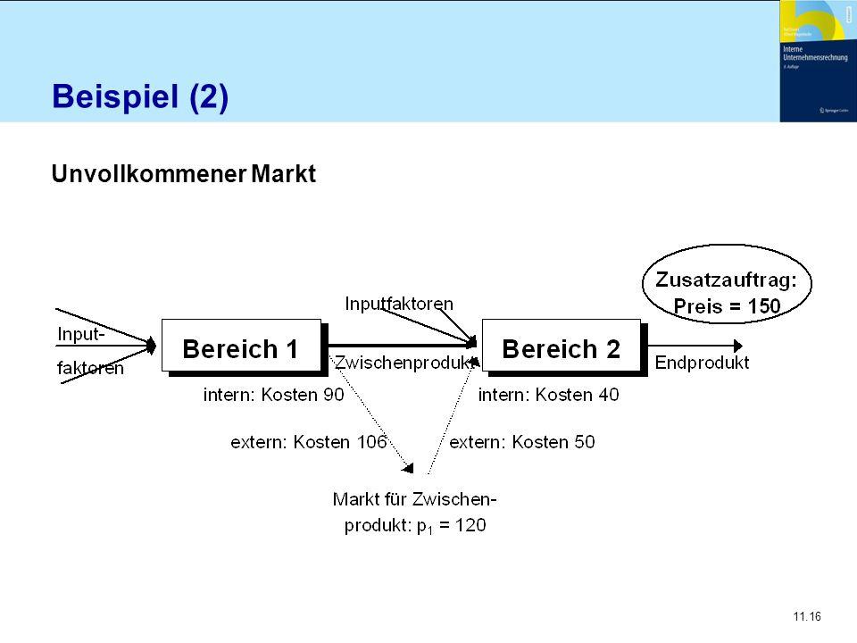 11.16 Beispiel (2) Unvollkommener Markt