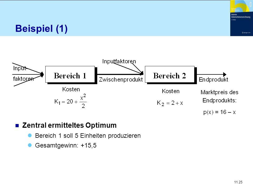 11.25 Beispiel (1) n Zentral ermitteltes Optimum Bereich 1 soll 5 Einheiten produzieren Gesamtgewinn: +15,5