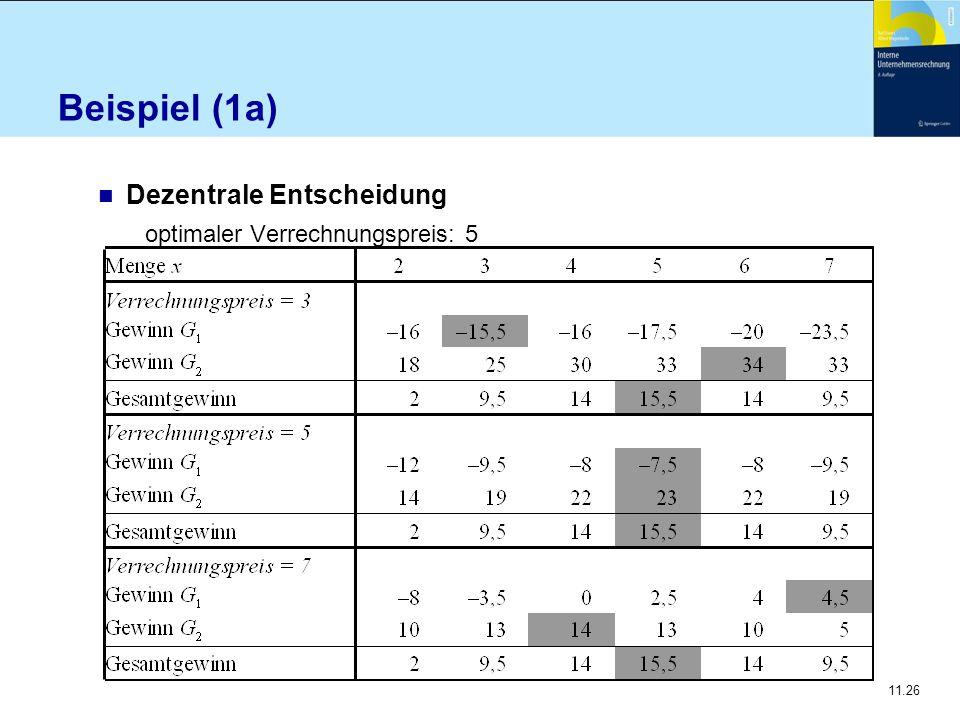 11.26 Beispiel (1a) n Dezentrale Entscheidung optimaler Verrechnungspreis: 5
