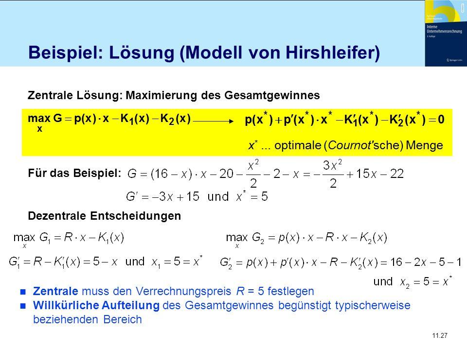 11.27 Beispiel: Lösung (Modell von Hirshleifer) Zentrale Lösung: Maximierung des Gesamtgewinnes Dezentrale Entscheidungen Zentrale muss den Verrechnun