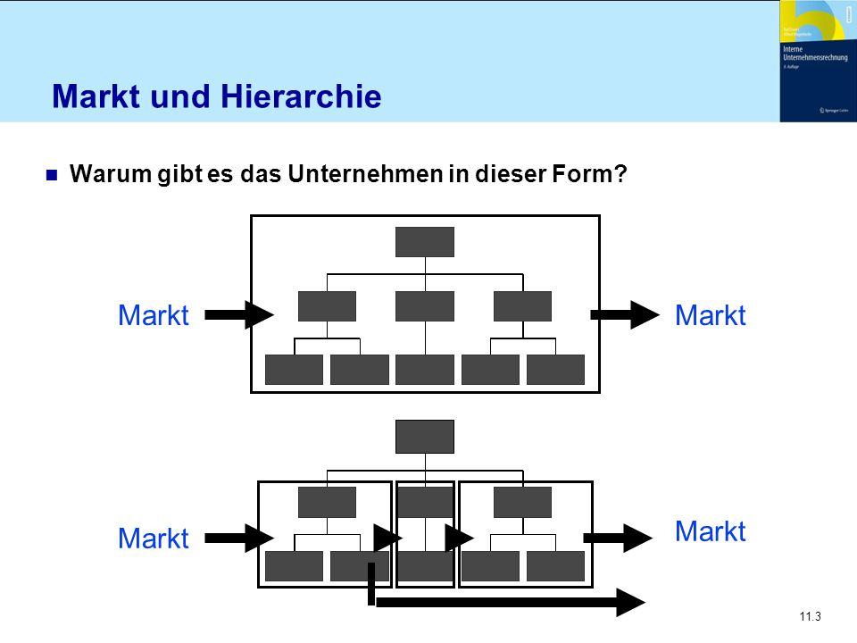 11.3 Markt und Hierarchie n Warum gibt es das Unternehmen in dieser Form? Markt