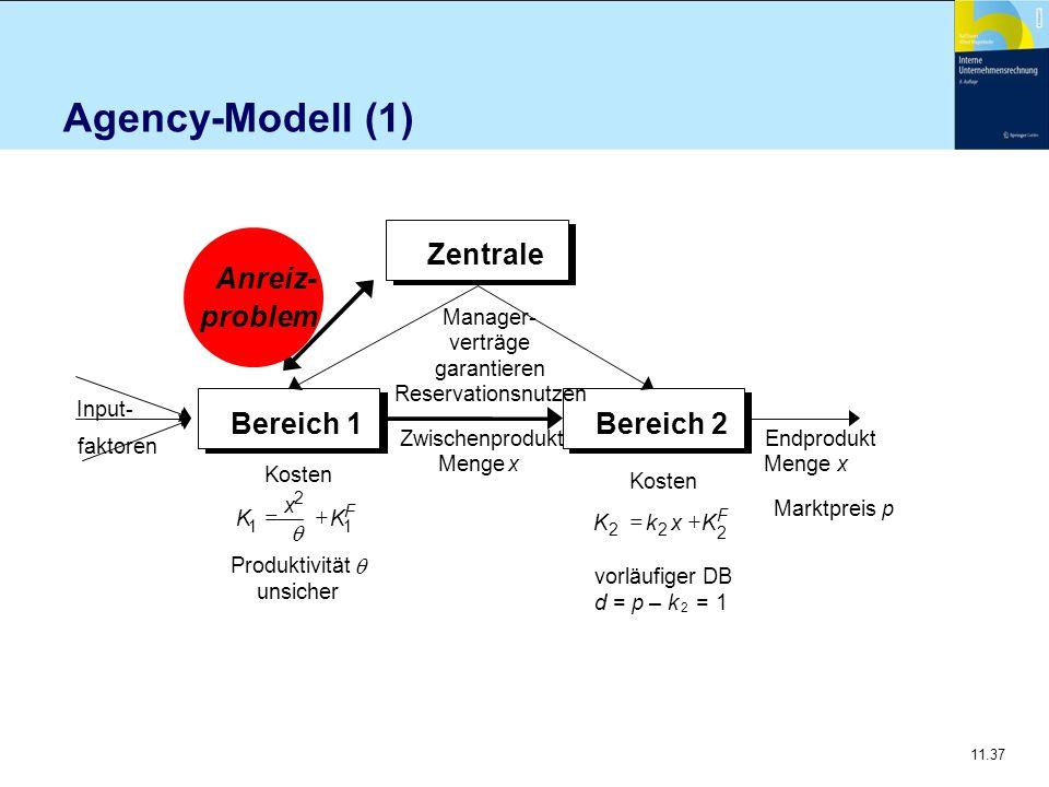 11.37 Agency-Modell (1) Bereich 1Bereich 2 Input- faktoren Manager- verträge garantieren Reservationsnutzen Zwischenprodukt Mengex Endprodukt Menge x