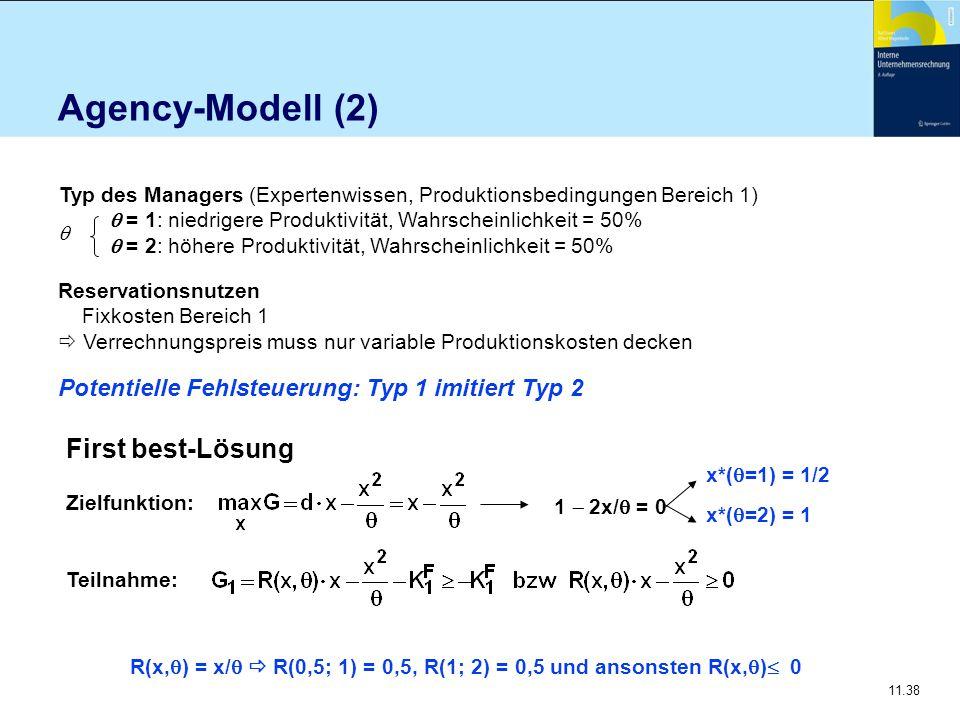 11.38 Agency-Modell (2) Typ des Managers (Expertenwissen, Produktionsbedingungen Bereich 1)  = 1: niedrigere Produktivität, Wahrscheinlichkeit = 50%