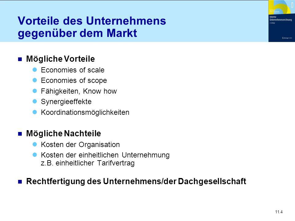11.4 Vorteile des Unternehmens gegenüber dem Markt n Mögliche Vorteile Economies of scale Economies of scope Fähigkeiten, Know how Synergieeffekte Koo