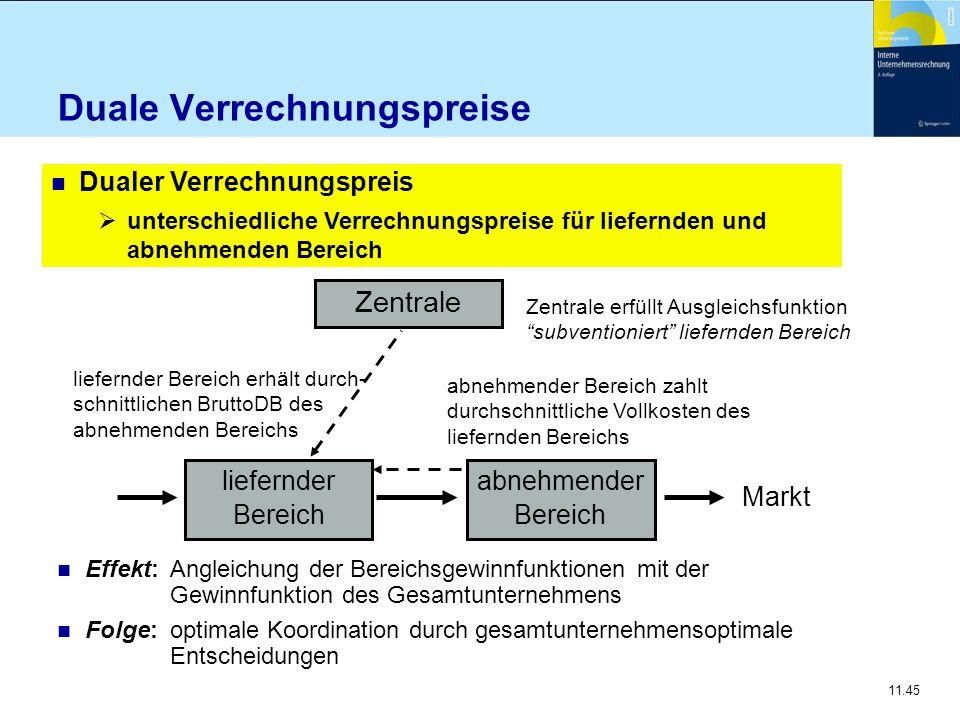 11.45 Duale Verrechnungspreise n Effekt: Angleichung der Bereichsgewinnfunktionen mit der Gewinnfunktion des Gesamtunternehmens n Folge: optimale Koor