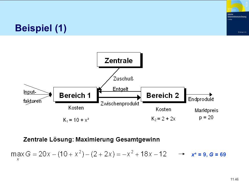 11.46 Beispiel (1) Zentrale Lösung: Maximierung Gesamtgewinn x* = 9, G = 69