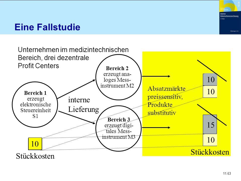 11.63 Eine Fallstudie Absatzmärkte preissensitiv, Produkte substitutiv Bereich 1 erzeugt elektronische Steuereinheit S1 Bereich 2 erzeugt ana- loges M