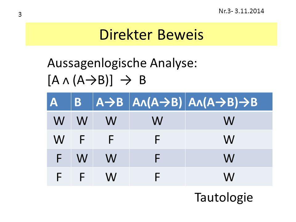 Direkter Beweis Aussagenlogische Analyse: [A ᴧ (A→B)] → B Tautologie Nr.3- 3.11.2014 3 ABA→BAᴧ(A→B)Aᴧ(A→B)→B WWWWW WFFFW FWWFW FFWFW