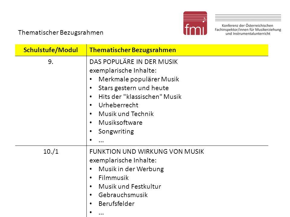 Thematischer Bezugsrahmen Schulstufe/ModulThematischer Bezugsrahmen 9.DAS POPULÄRE IN DER MUSIK exemplarische Inhalte: Merkmale populärer Musik Stars