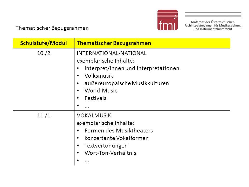 Thematischer Bezugsrahmen Schulstufe/ModulThematischer Bezugsrahmen 10./2INTERNATIONAL-NATIONAL exemplarische Inhalte: Interpret/innen und Interpretat