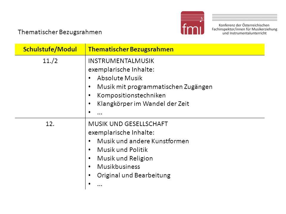 Thematischer Bezugsrahmen Schulstufe/ModulThematischer Bezugsrahmen 11./2INSTRUMENTALMUSIK exemplarische Inhalte: Absolute Musik Musik mit programmati