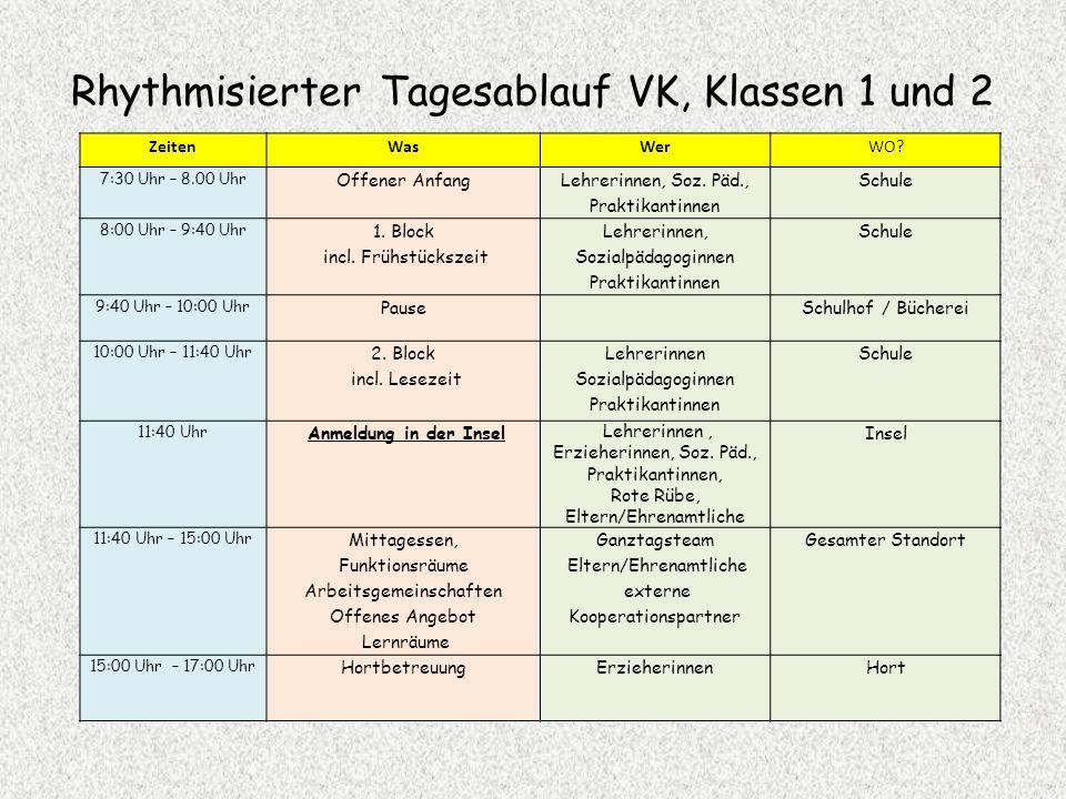Rhythmisierter Tagesablauf VK, Klassen 1 und 2 ZeitenWasWerWO.