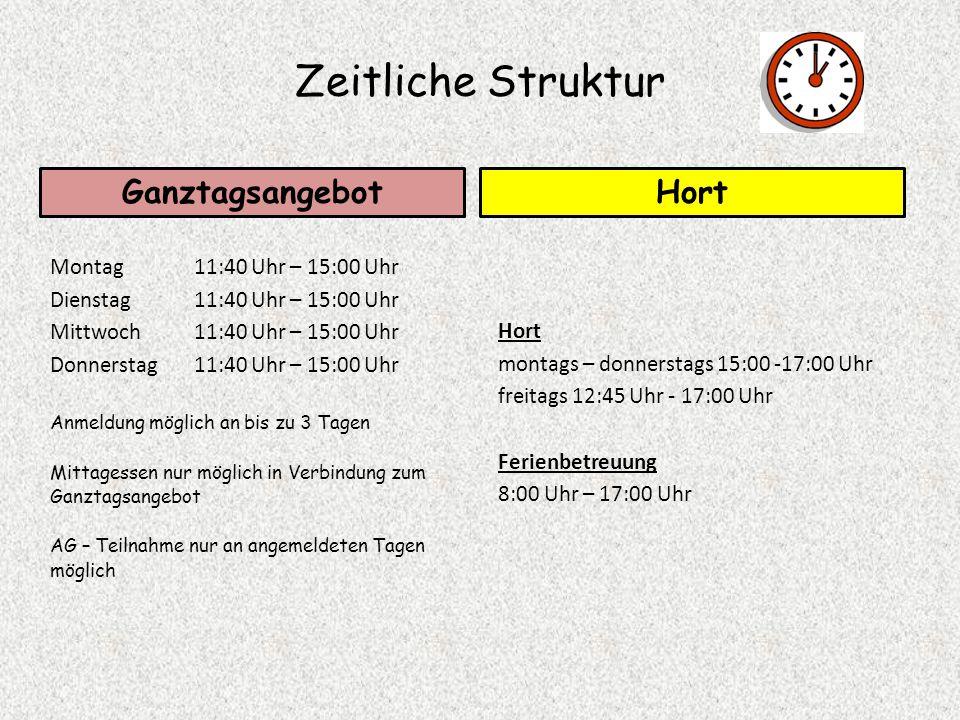 Zeitliche Struktur Ganztagsangebot Montag 11:40 Uhr – 15:00 Uhr Dienstag11:40 Uhr – 15:00 Uhr Mittwoch11:40 Uhr – 15:00 Uhr Donnerstag11:40 Uhr – 15:00 Uhr Anmeldung möglich an bis zu 3 Tagen Mittagessen nur möglich in Verbindung zum Ganztagsangebot AG – Teilnahme nur an angemeldeten Tagen möglich Hort montags – donnerstags 15:00 -17:00 Uhr freitags 12:45 Uhr - 17:00 Uhr Ferienbetreuung 8:00 Uhr – 17:00 Uhr