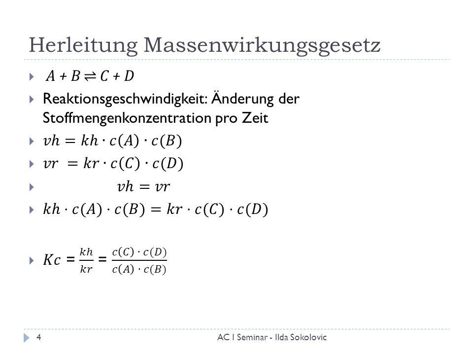 Herleitung Massenwirkungsgesetz 4AC I Seminar - Ilda Sokolovic