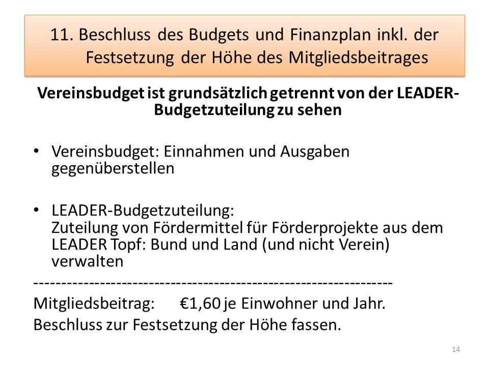 11. Beschluss des Budgets und Finanzplan inkl.