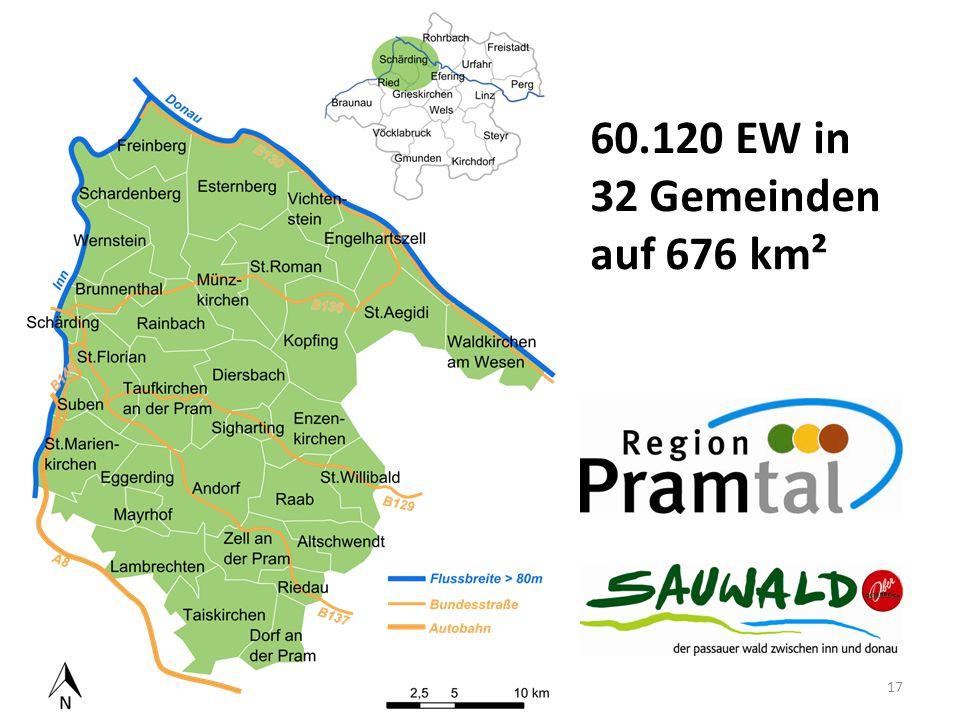 60.120 EW in 32 Gemeinden auf 676 km² 17