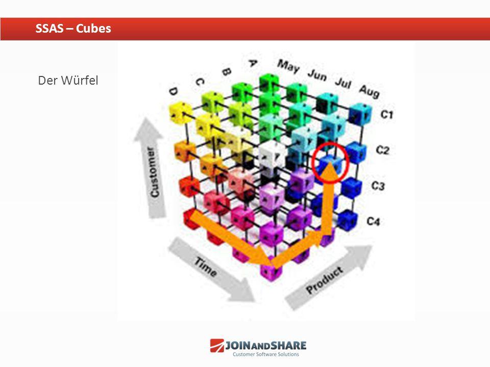 Der Würfel SSAS – Cubes