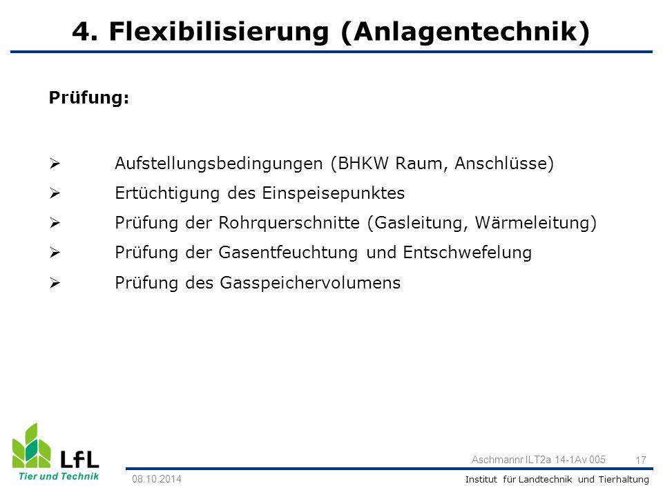 Institut für Landtechnik und Tierhaltung Aschmannr ILT2a 14-1Av 005 17 Prüfung:  Aufstellungsbedingungen (BHKW Raum, Anschlüsse)  Ertüchtigung des E