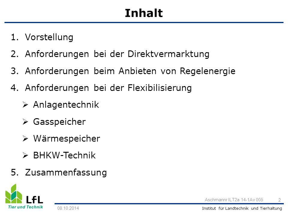 Institut für Landtechnik und Tierhaltung Inhalt 1.Vorstellung 2.Anforderungen bei der Direktvermarktung 3.Anforderungen beim Anbieten von Regelenergie