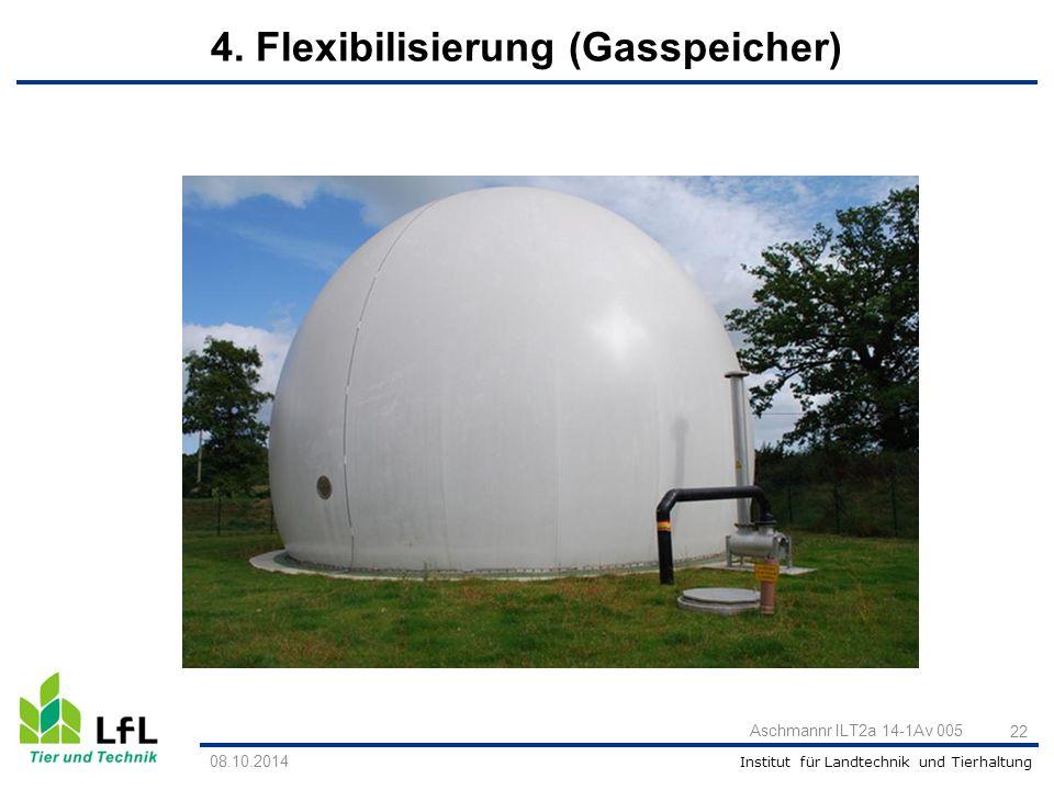 Institut für Landtechnik und Tierhaltung 22 Aschmannr ILT2a 14-1Av 005 08.10.2014 4. Flexibilisierung (Gasspeicher)