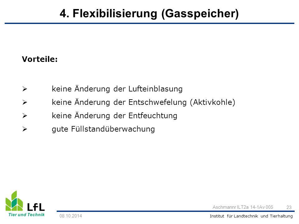 Institut für Landtechnik und Tierhaltung 23 Aschmannr ILT2a 14-1Av 005 08.10.2014 Vorteile:  keine Änderung der Lufteinblasung  keine Änderung der E