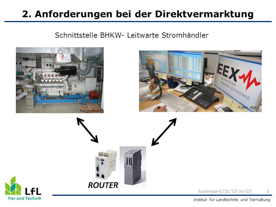 Institut für Landtechnik und Tierhaltung Aschmann ILT2c 131 Av 021 8 Foto: dpa Schnittstelle BHKW- Leitwarte Stromhändler 2. Anforderungen bei der Dir