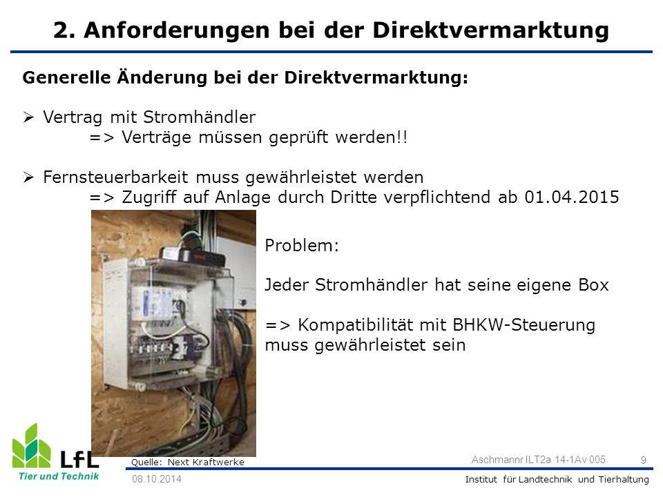 Institut für Landtechnik und Tierhaltung 9 Aschmannr ILT2a 14-1Av 005 08.10.2014 Generelle Änderung bei der Direktvermarktung:  Vertrag mit Stromhänd