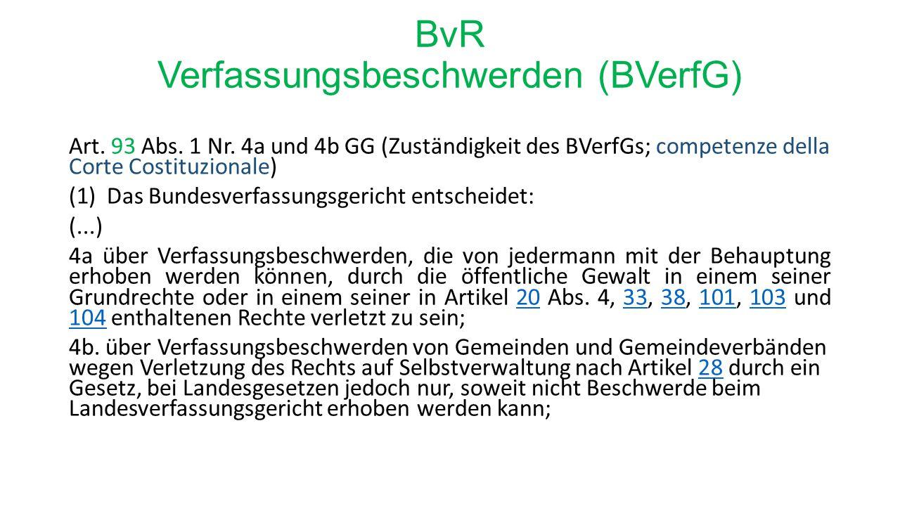 BvR Verfassungsbeschwerden (BVerfG) Art.93 Abs. 1 Nr.