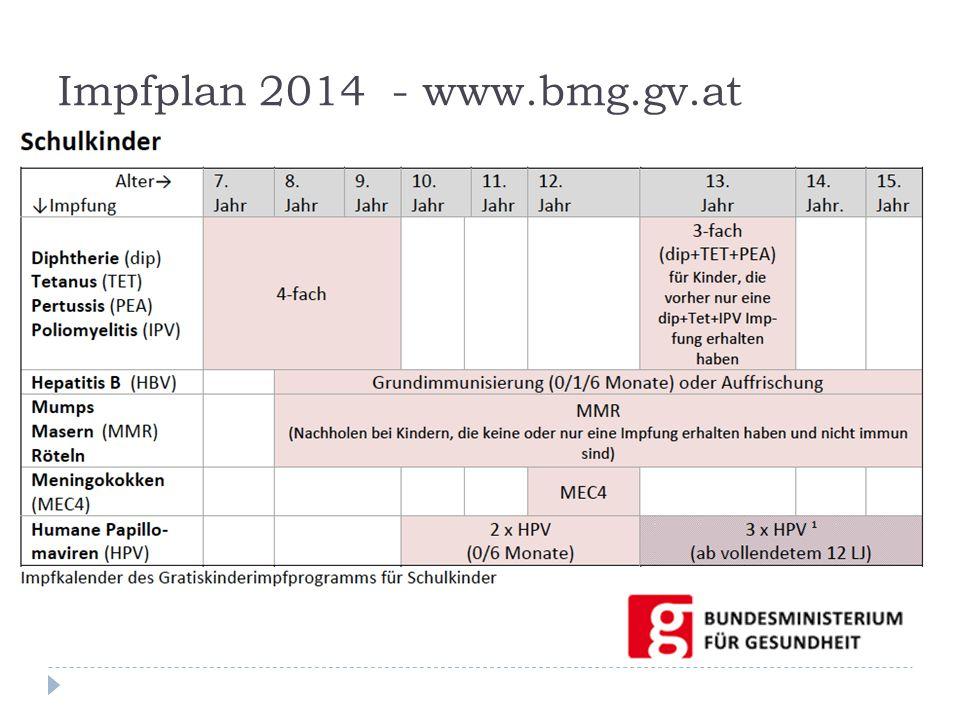 Impfplan 2014 - www.bmg.gv.at