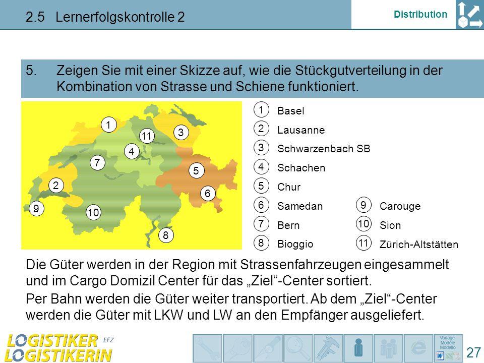 Distribution 2.5 Lernerfolgskontrolle 2 27 Zeigen Sie mit einer Skizze auf, wie die Stückgutverteilung in der Kombination von Strasse und Schiene funktioniert.
