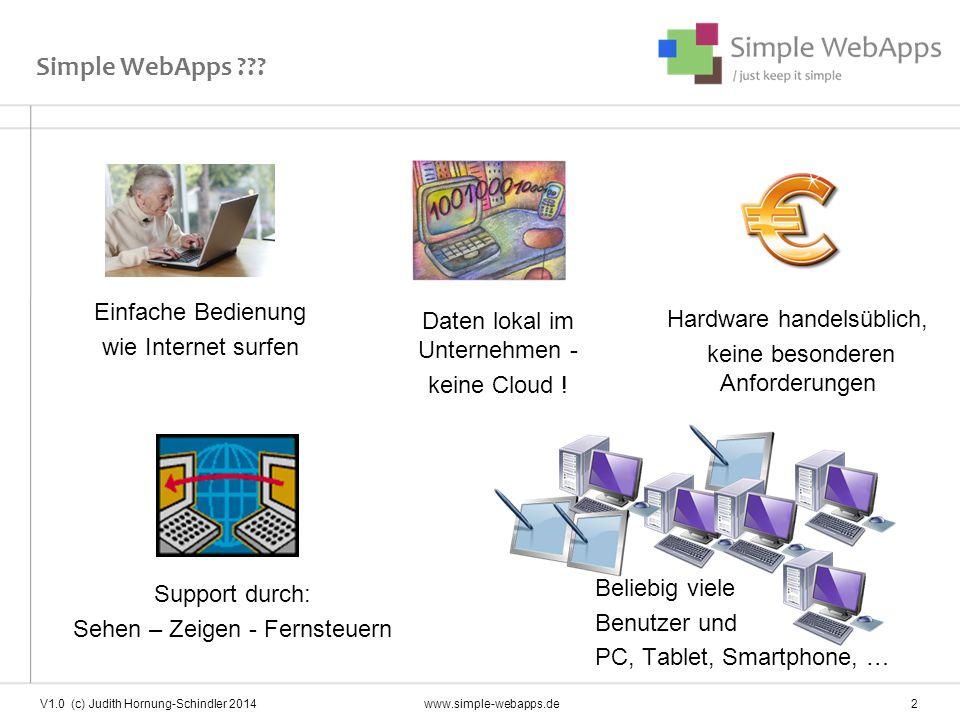 V1.0 (c) Judith Hornung-Schindler 2014 www.simple-webapps.de 13 Solche Daten können auch aus Fremdsystemen importiert werden.