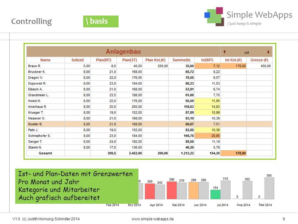 Adressbuch \ basis V1.0 (c) Judith Hornung-Schindler 2014www.simple-webapps.de 10 Individuelle Felder für verschiedene Adresskategorien…