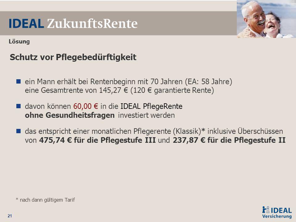 21 Schutz vor Pflegebedürftigkeit ein Mann erhält bei Rentenbeginn mit 70 Jahren (EA: 58 Jahre) eine Gesamtrente von 145,27 € (120 € garantierte Rente