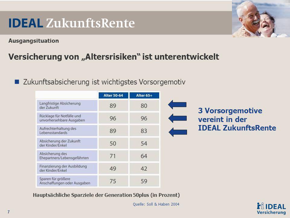 28 Steuerliche Behandlung Steuerliche Behandlung – Freibeträge steuerunbelasteter Betrag nach dem AltEinkG Alleinstehende rd.