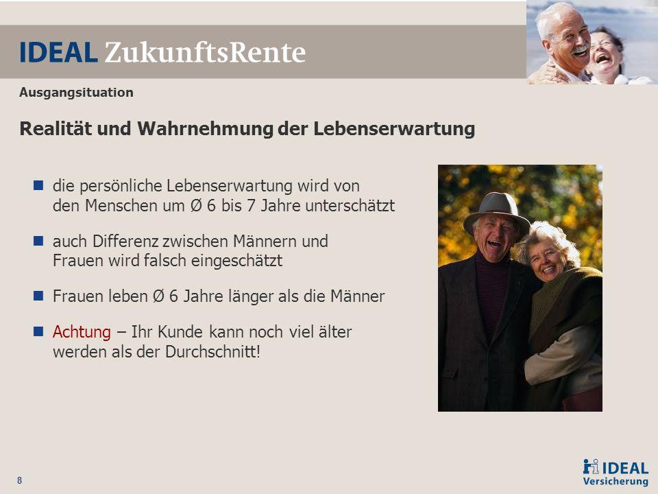 9 Ein Drittel mehr Leben verbleibende Lebenserwartung steigt dank medizinischer Versorgung Quelle: DIA (Deutsches Institut für Altersvorsorge) Kalkulierte Lebenserwartung nach Jahren* AlterFrauMann 5044,240,2 6527,423,9 7517,614,8 Ausgangsituation