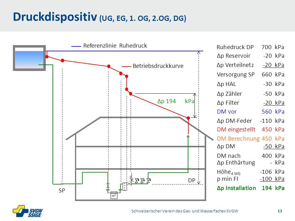 Ruhedruck DP700kPa m3m3 p SP DP Druckdispositiv (UG, EG, 1.